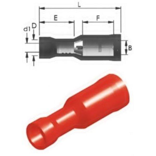 Ακροδέκτης κουμπωτός κόκκινος θηλυκός με μόνωση RE1-4VF CHS