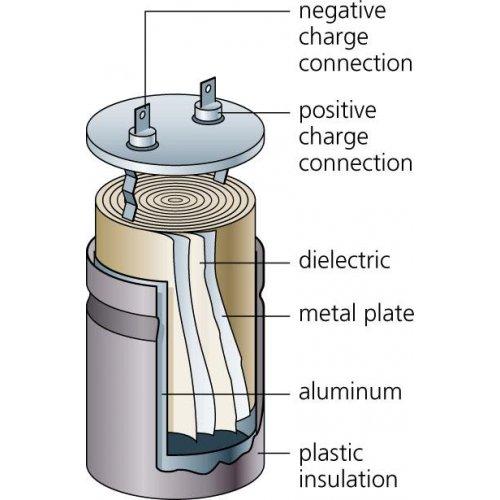 Πυκνωτής ηλεκτρολυτικός SK63V10μF 85* 5x11mm LELON