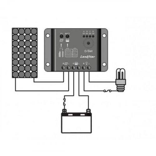 Ρυθμιστής φόρτισης 12V 5A LS0512R EPSOLAR