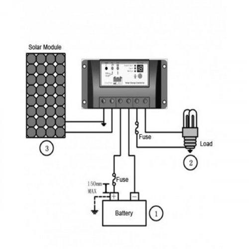 Ρυθμιστής φόρτισης 12-24V DC 10A LS1024R EPSOLAR
