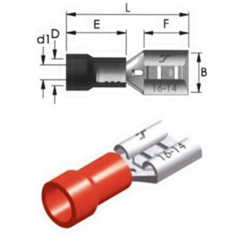 Ακροδέκτης συρταρωτός κόκκινος θηλυκός με μόνωση 6.3 F1-6.4V/8