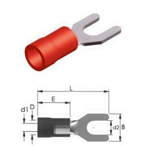 Ακροδέκτης δίχαλο με μόνωση κόκκινη 6.5-1.25mm S1-6SV LNG
