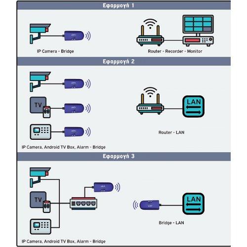 Wireless Portable Wifi Repeater/Bridge VAP11G-300 Vonets