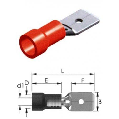 Ακροδέκτης συρταρωτός κόκκινος αρσενικός με μόνωση Μ1-2.8V/8 2,8mm