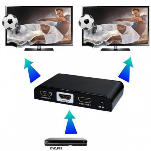 Splitter HDMI 1 In -> 2 Out V1.4 4K UHD 3D IDATA HDMI-4K2 Techly