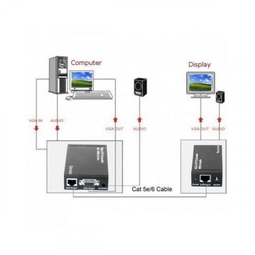 Επέκταση VGA και Audio μέσω utp Transmitter + Receiver IDATA EX-DL344 Techly